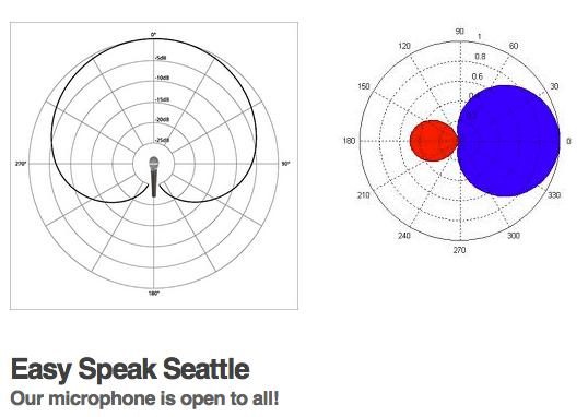 Easy Speak Seattle
